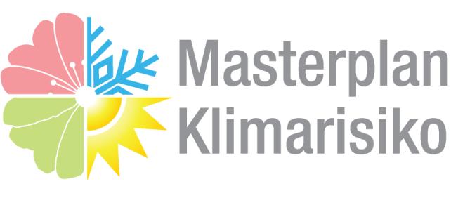 Masterplan Klimarisiko Landwirtschaft